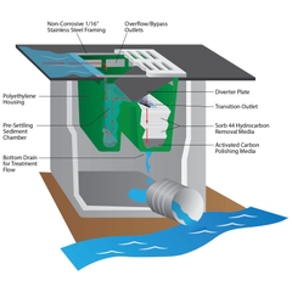 Activated Carbon Media Filter Bag for Ultra-Hydrokleen® Frames