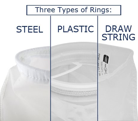 Ring / Flange Styles