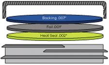 FoilSeal™ S70A FS 1-13 Heat Induction Foil Innerseal