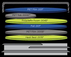 Lift 'n' Peel™ U5 LP-E Heat Induction Foil Innerseal